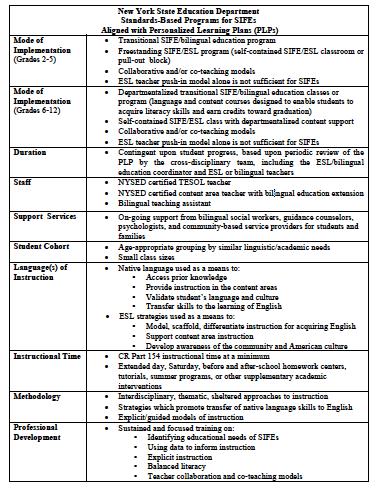 Worksheets For Kindergarten Ela Modules. Worksheets. Best ...