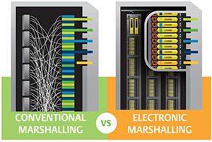Conventional Marshalling Vs Electronic