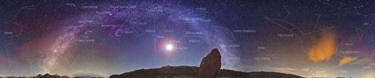 Acceder al blog: El Observatorio