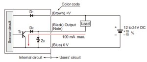Rectangularshaped Inductive Proximity Sensor GXFH IO