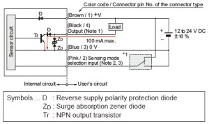 Compact Photoelectric Sensor CX400 Ver2 IO Circuit and Wiring diagrams | Automation Controls