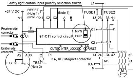 Light Curtain Wiring Schematic Description Diagram Of Sf C11 And Sf4b Series Or Sf2b Control Category 4 2