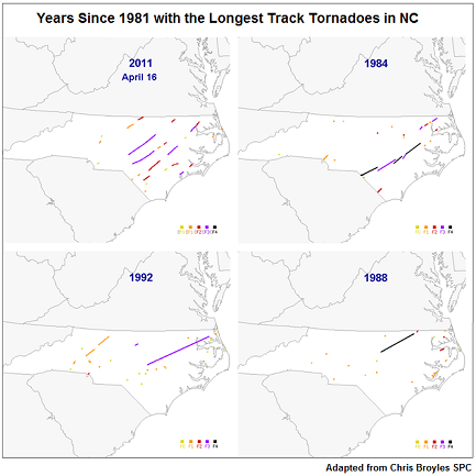 Years since 1980 with the longest track tornadoes in North Carolina - click to enlarge