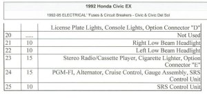 SOLVED: Where is the fuel pump fuse located on 1994 Honda