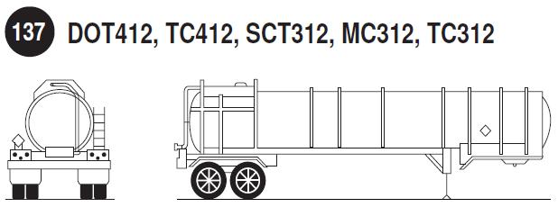 Imagen de autotanque para líquidos corrosivos.