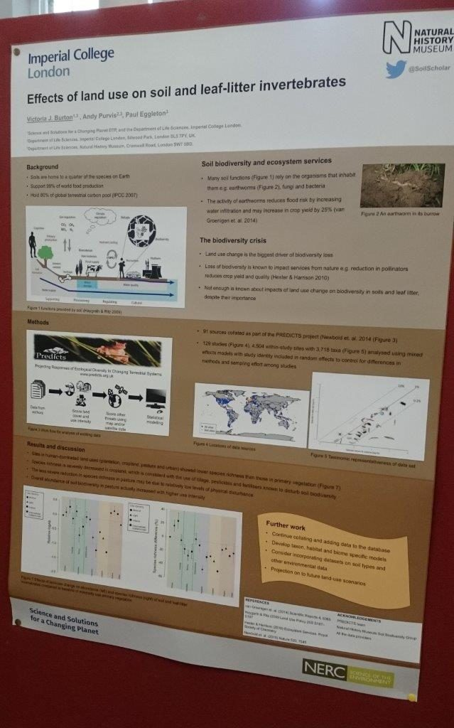 Scientific poster on land use effects on soil invertebrates