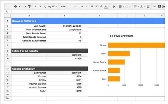 datos google analytics google drive