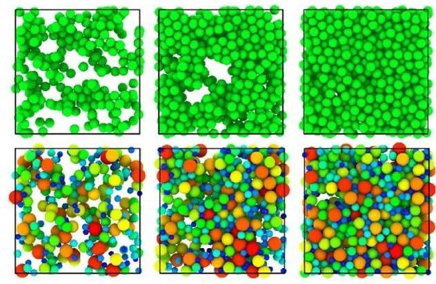 Estudio atómico efectuado por los estudiosos del MIT