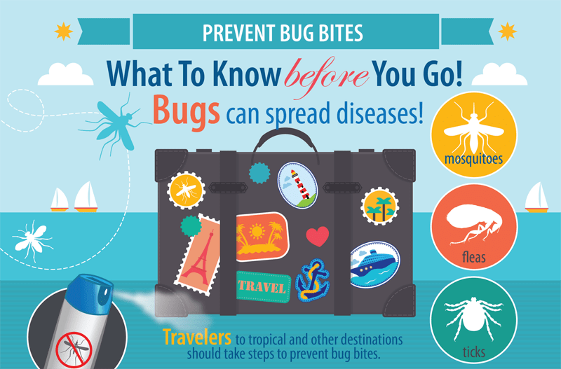 Prevent bug bites