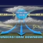 downburst-1.jpg