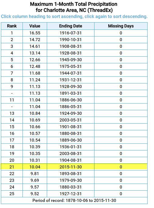 2015-12-01_9-58-21