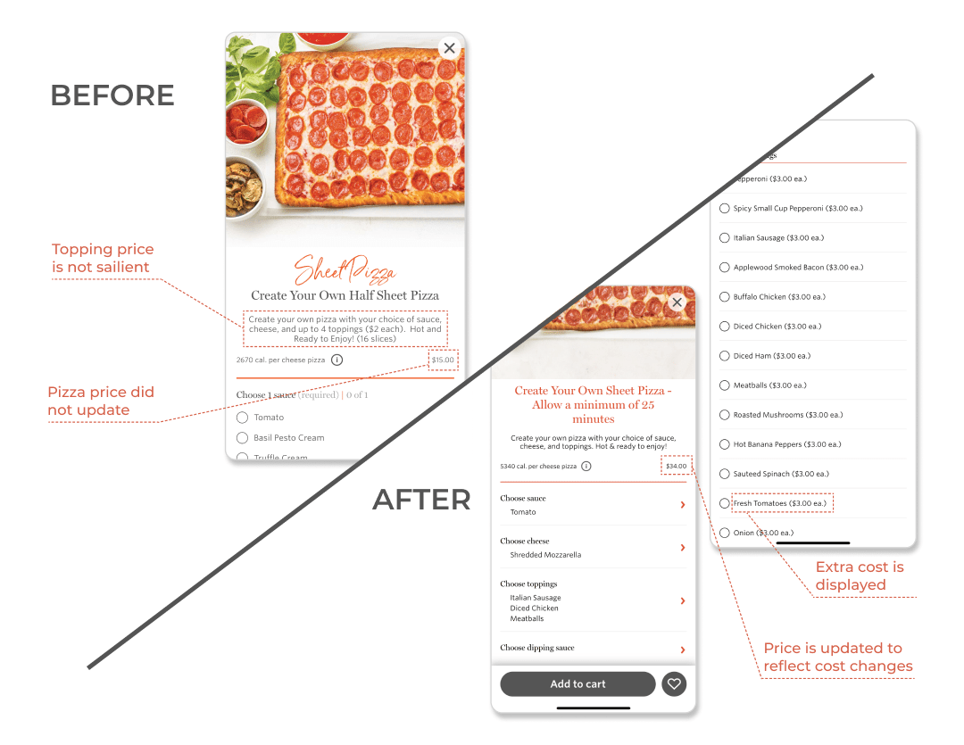 pizza customization page before and after update