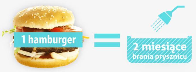 Hamburger-=-3-miesiące-prysznica