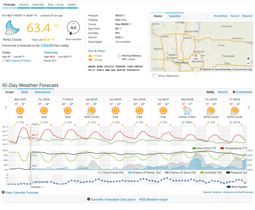 Weather Underground shows a lot of information at a glance.