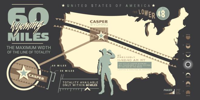 casper totality