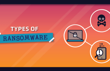 types of ransomware