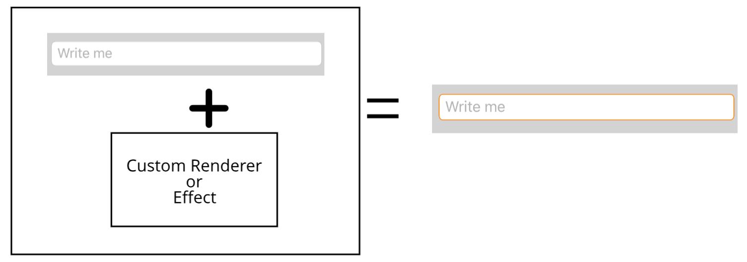 Custom renderers VS Effects in Xamarin Forms - XamGirl