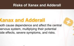 Adderall and Xanax: Safety and interactions