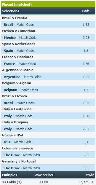 bet for Brazil 2014