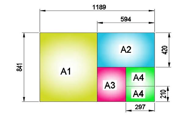 Thiết lập định dạng bản vẽ trong AutoCad