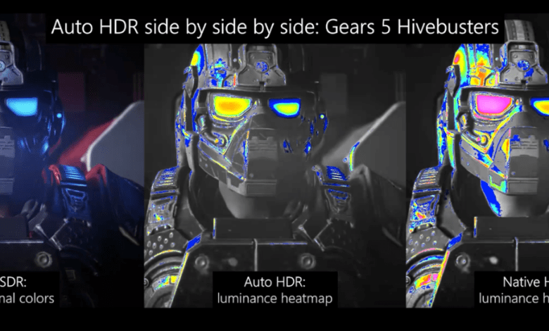 A heatmap of Gears 5 in comparison with no HDR, Auto HDR, and native HDR.