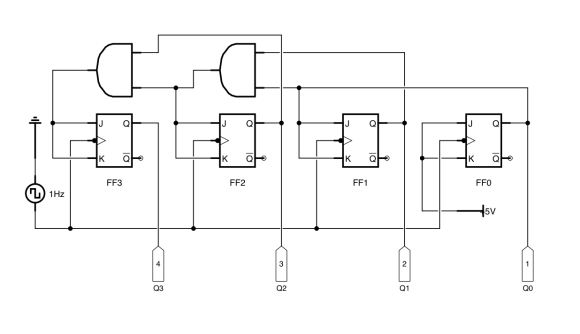 schematic of a 4 bit serial synchronous up counter