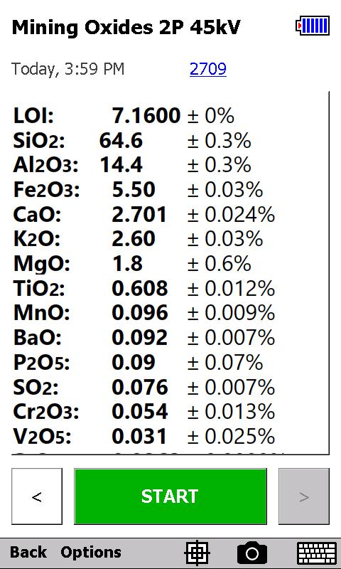 Oxide analysis