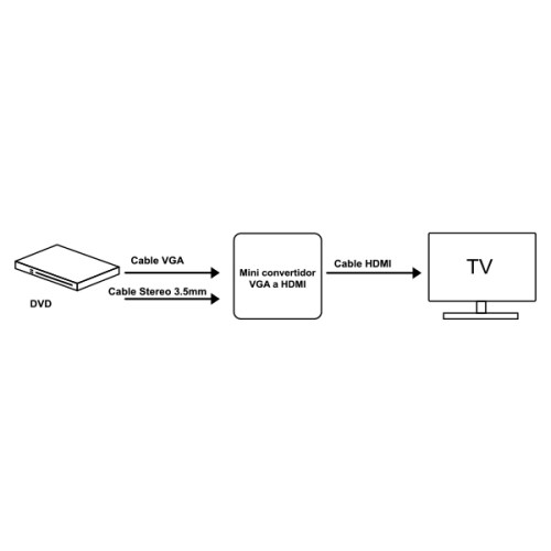 VGAHDMI-U