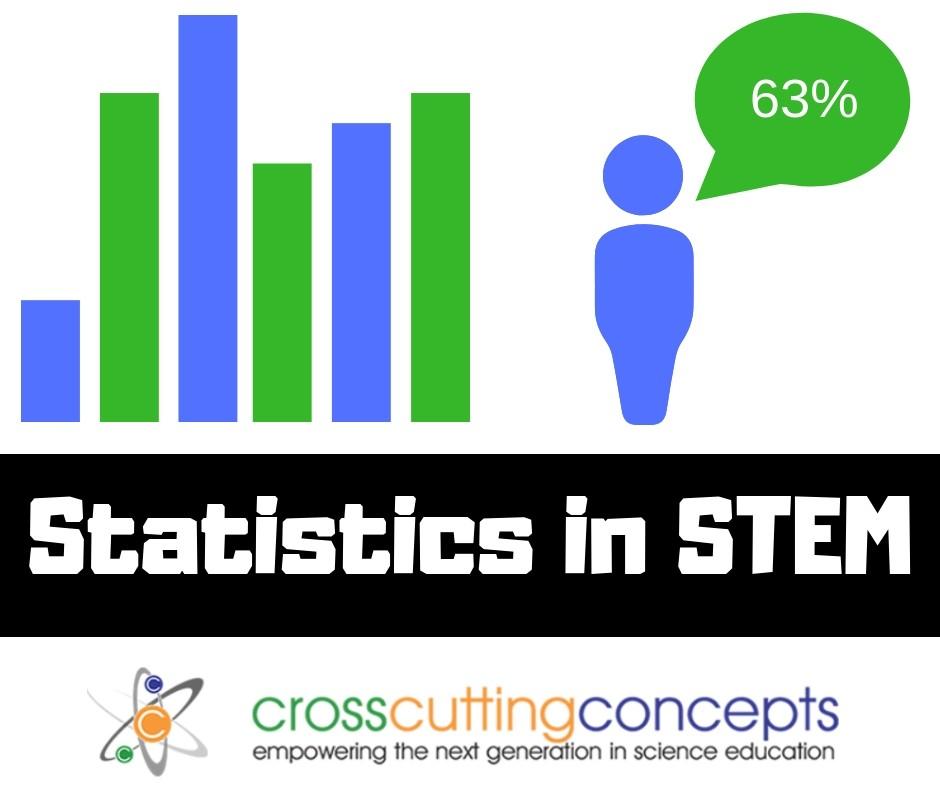 Statistics in STEM