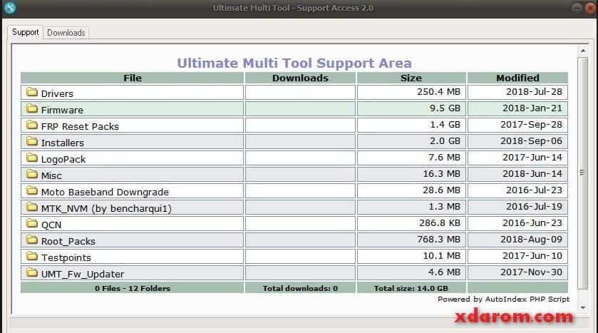 UMT Dongle Support Access