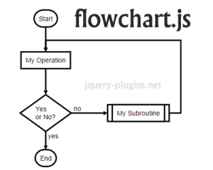 15 Interactive jQuery Chart & Diagrams  XDesigns