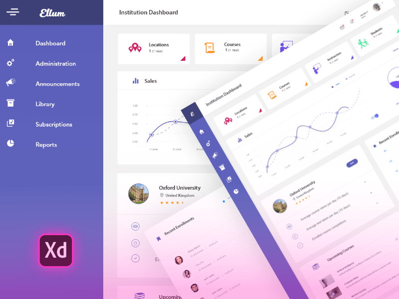 Ellum Dashboard – Шаблон UI панели управления электронным обучением сделанный в XD