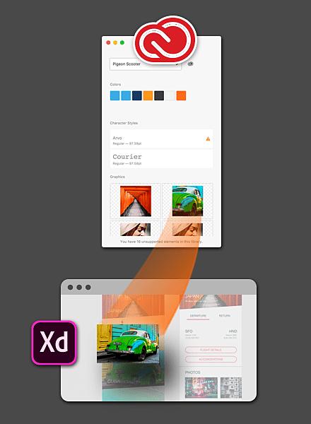 Импортируй ресурсы Photoshop в Adobe XD с использованием библиотеки Creative Cloud