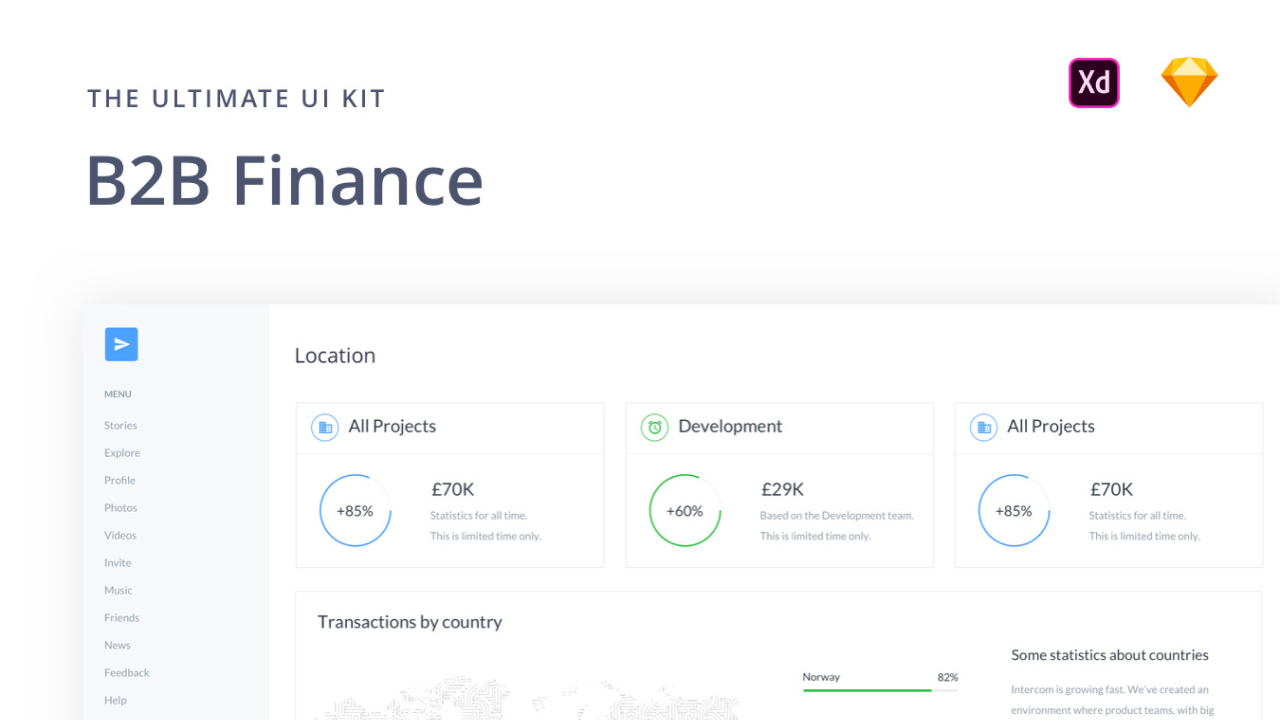 B2B Finance UI Kit - Preview