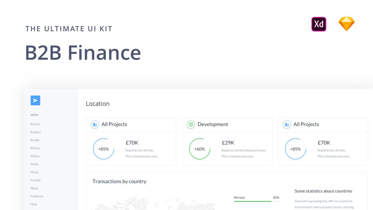 B2B Finance UI Kit - Preview