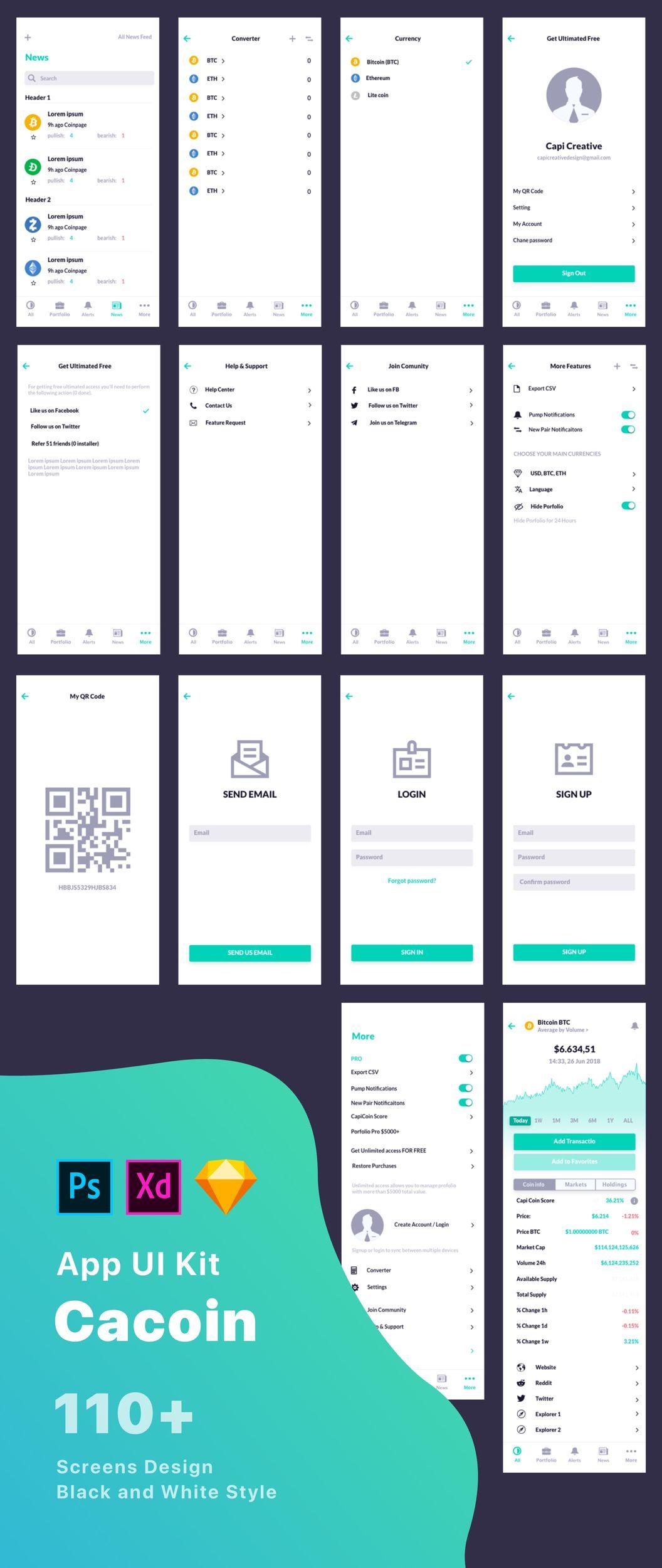 CaCoin Crypto Market – UI Kit из 110+ экранов приложения для рынка криптовалют в Sketch, Photoshop, Adobe Xd