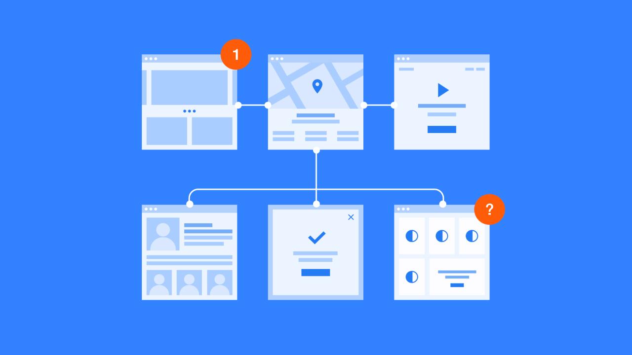 Platforma 2: Web Flowcharts для XD, Figma, Sketch