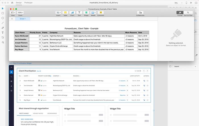 Impekable использовали плагин Google Sheets, чтобы предоставить ForwardLane возможность легко создавать персонализированные просмотры, обмениваясь проектами со своими клиентами.