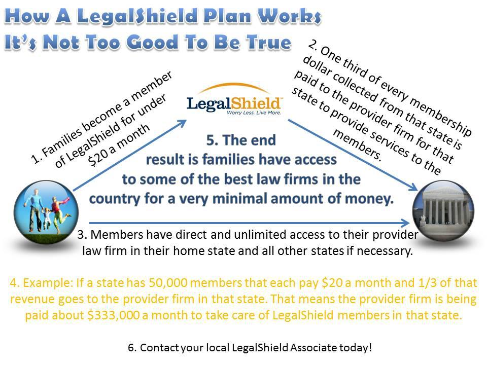 the LegalShield network