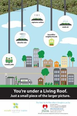 sum-2016-green-roof-living-roof-jxda