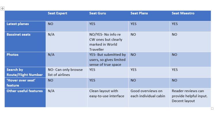 seats-table-png-2