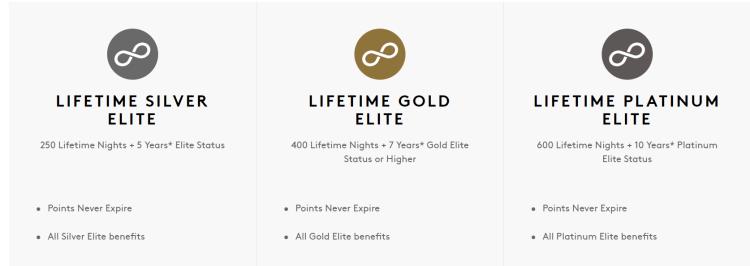 Marriott LT elite status requirements.png