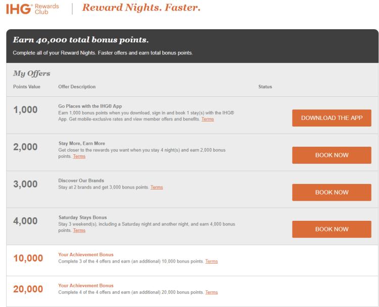 IHG Reward Nights Faster challenge