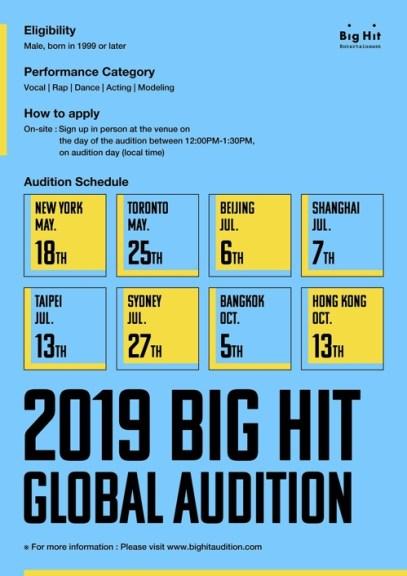 audiciones big hit