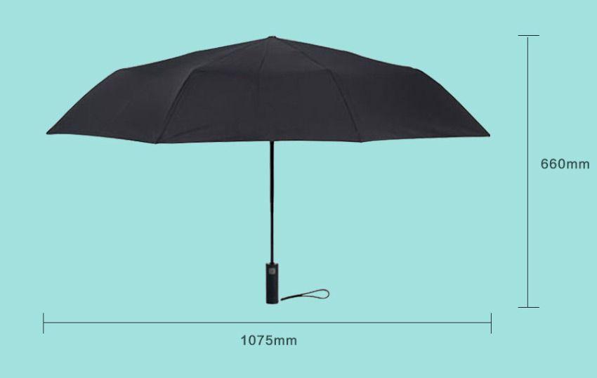 Размеры зонта