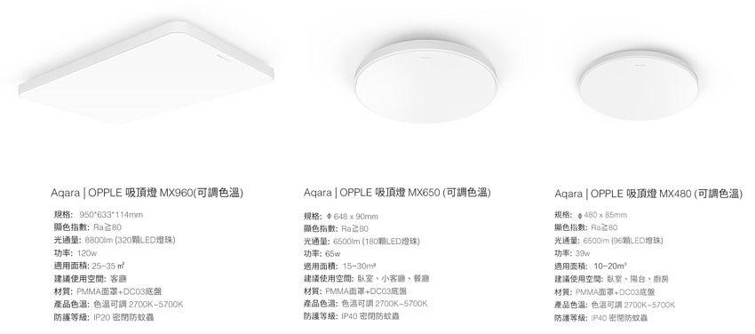 Различия ламп Aqara Opple