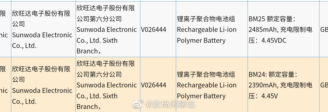 Xiaomi batteries