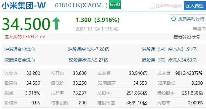 Xiaomi stock price