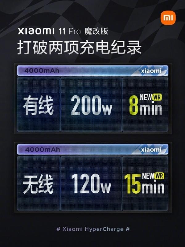 Xiaomi 200W fast charging technology