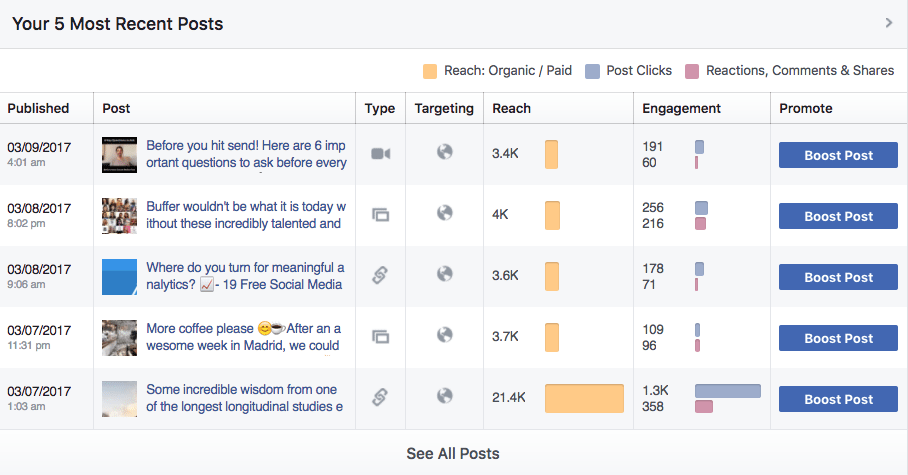 facebook insights tutorial
